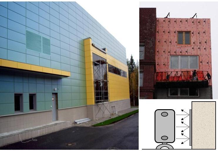 Энергосбережение в зданиях - утепление