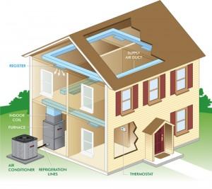 Энергосберегающие рекомендации в системе теплоснабжения