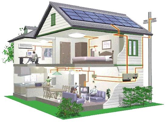 Индекс энергоэффективности здания