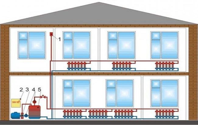 Энергосбережение – отопление с позиции экономии