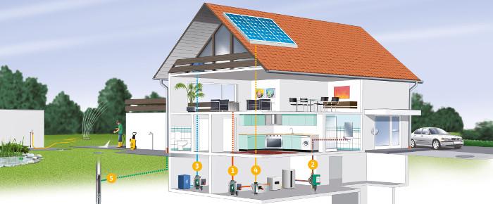 план мероприятий по энергосбережению на предприятии образец