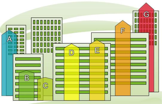 Программа энергосбережения для государственных и муниципальных организаций