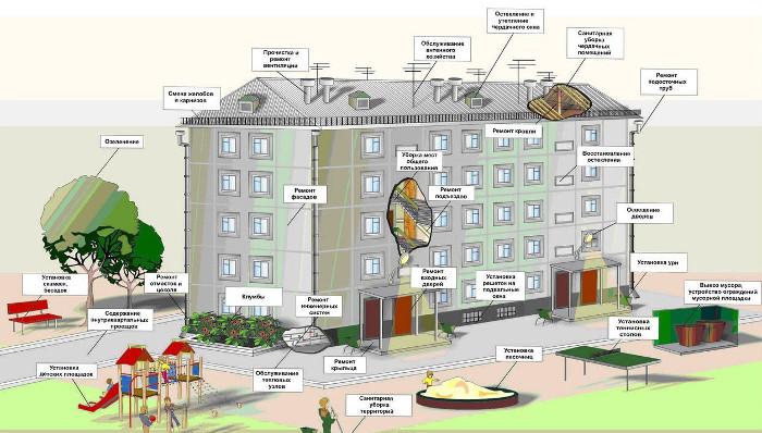 Программа энергосбержения в ЖКХ