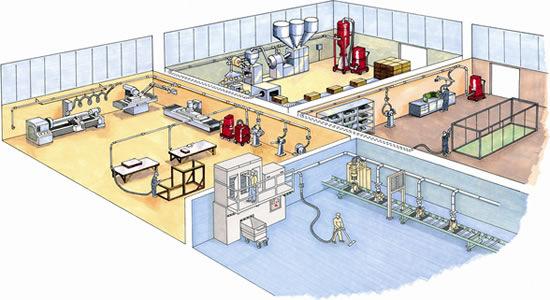 Программа энергосбережения образец