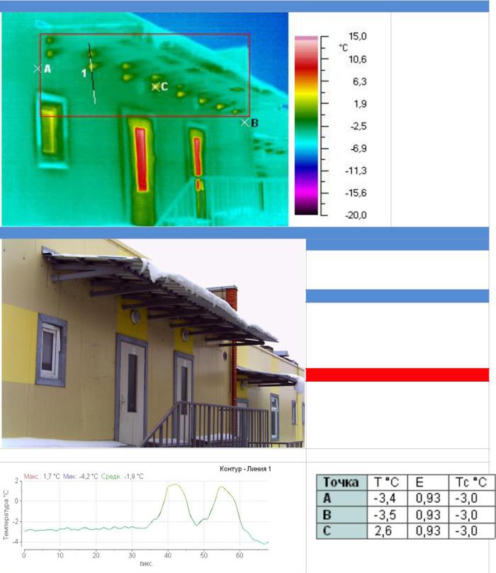 Явно выраженных системных тепловых аномалий и значительных дефектных зон снижающих теплоизоляционные характеристики ограждающих конструкций на фасаде здания не обнаружено. Конструктивные мостики холода.