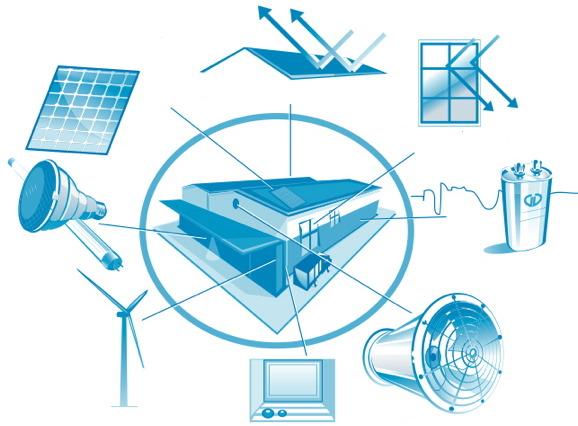 энергоаудит - часто задаваемые вопросы