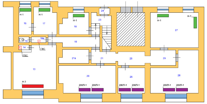 Схема расположения радиаторов отопления